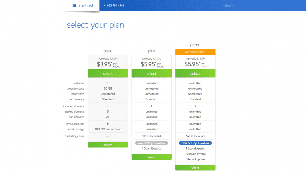 a graphic showing plan prices for web hosting